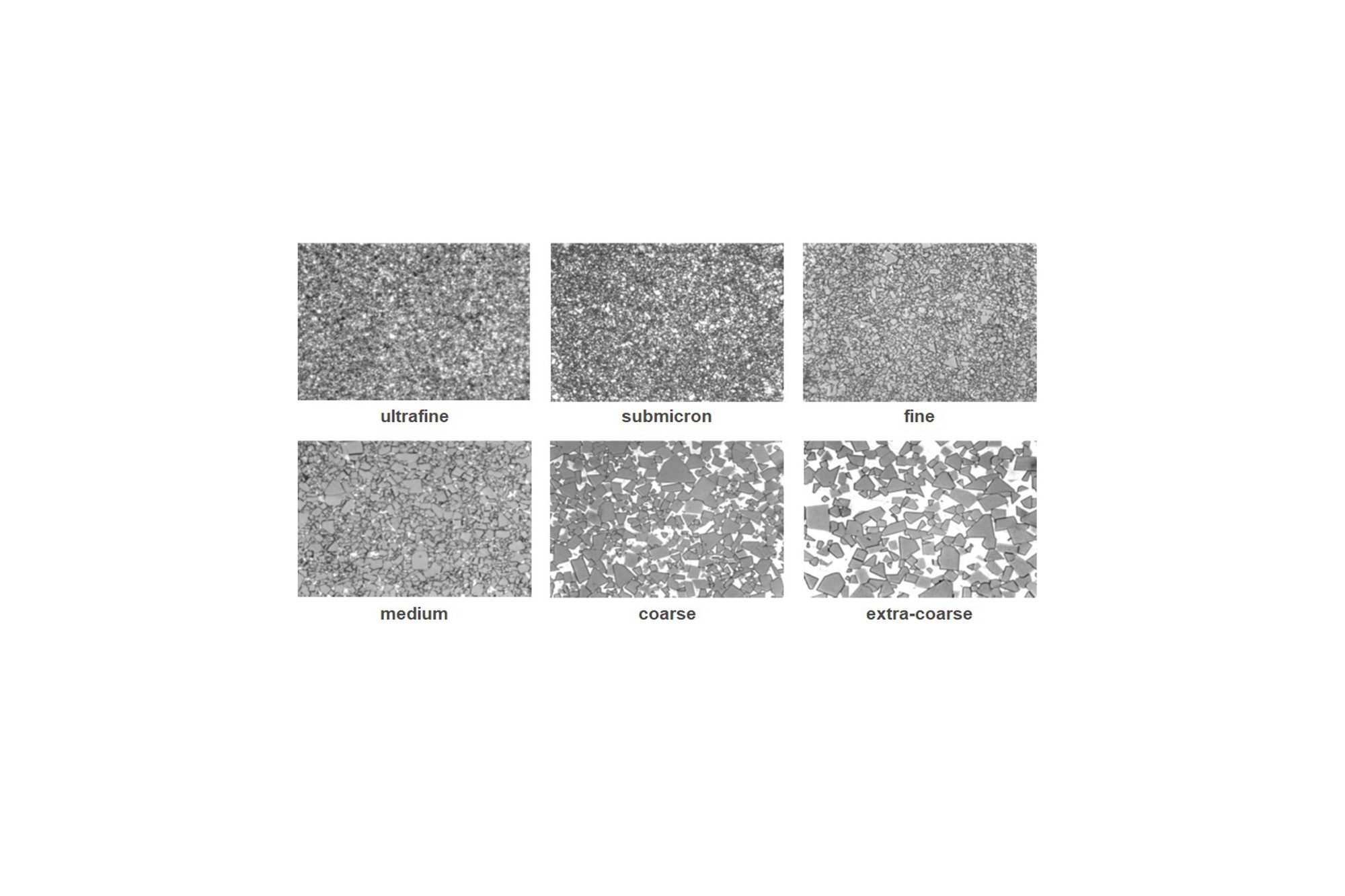 Comparison of grain sizes