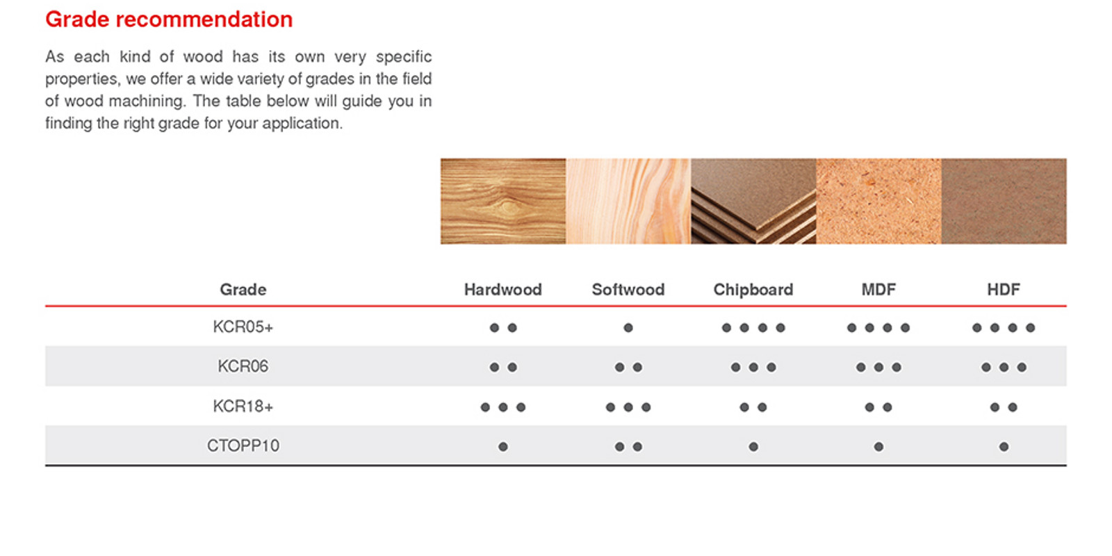 Stäbe zur Holzbearbeitung